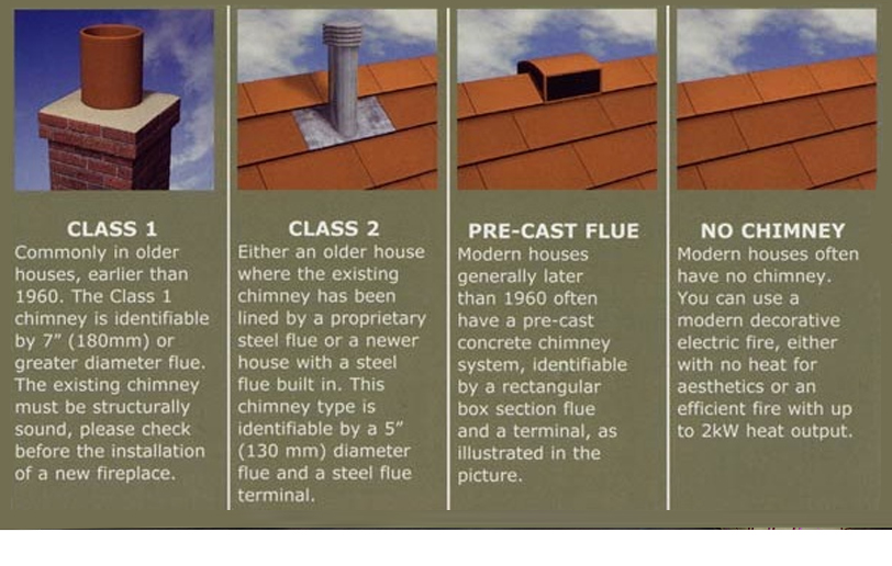 Chimney flue Nottingham